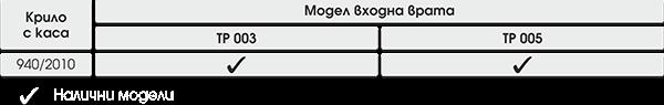 Схема на крило с каса на серия Хармония