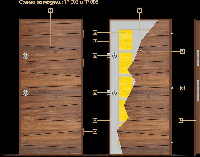 Схема на модели TP 003 и TP 005 - серия Хармония